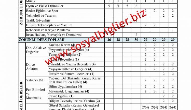 HAFTALIK DERS ÇİZELGESİ-1